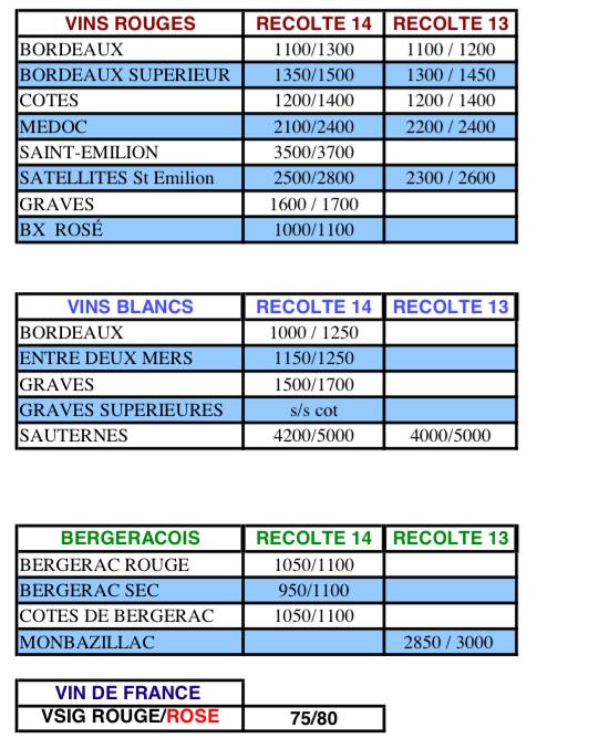 cotations030415